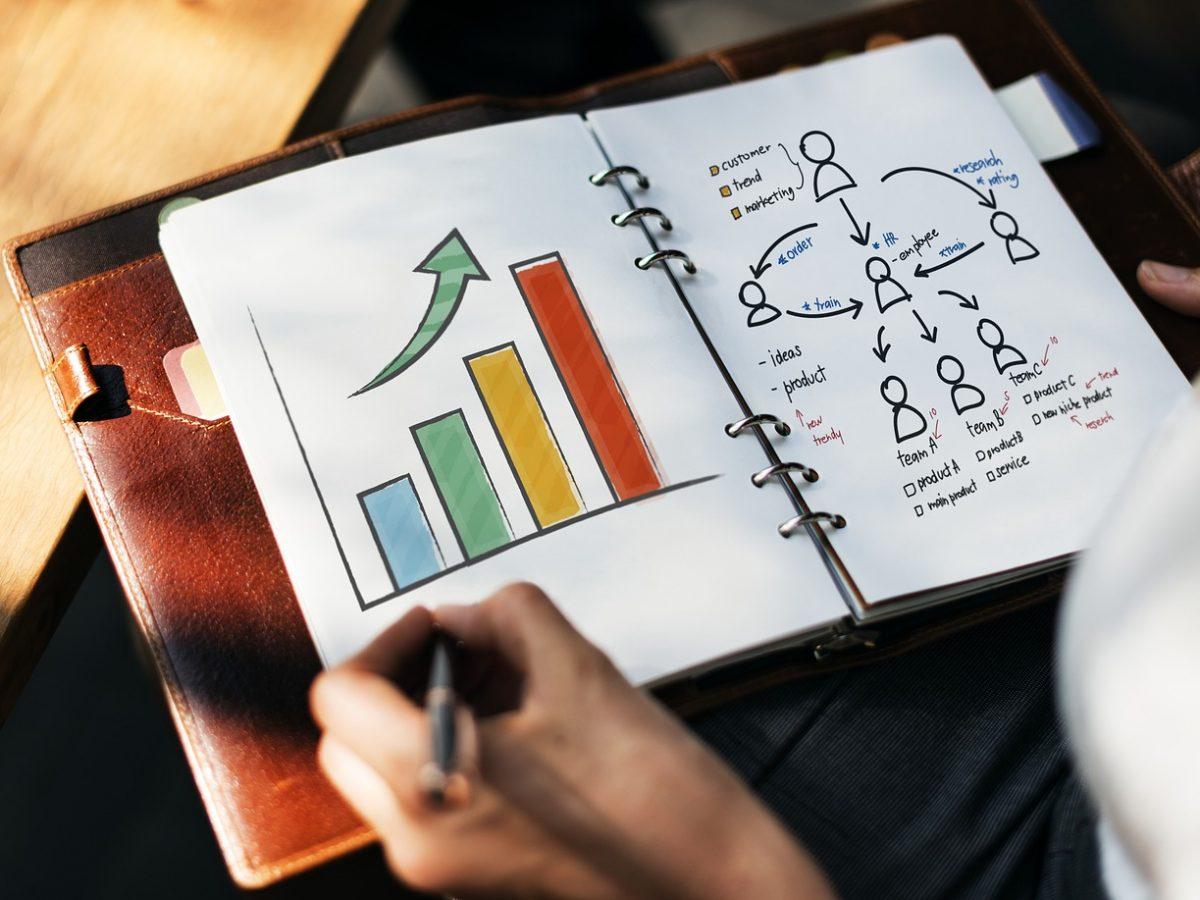 Empat Tips Sosial Media untuk Marketing yang Ampuh