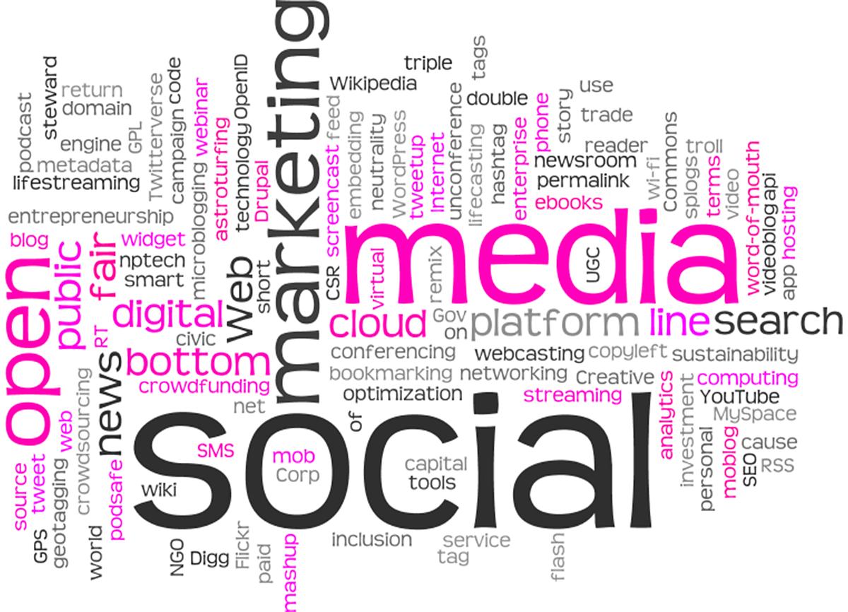 Pentingan Mana buat Website, Sosial Media atau Iklan?