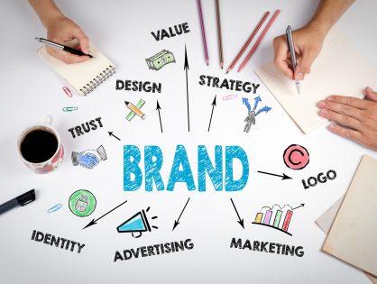 Tips Membangun Branding yang Kuat di Media Sosial